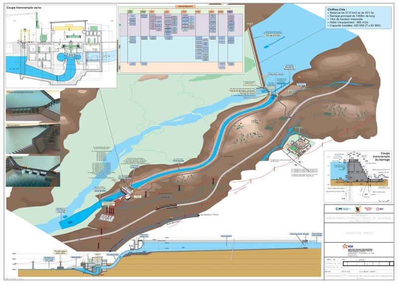 besix vince appalto per costruire la centrale idroelettrica in camerun investire